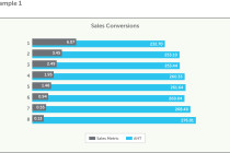 Example 1 Sales Conversions